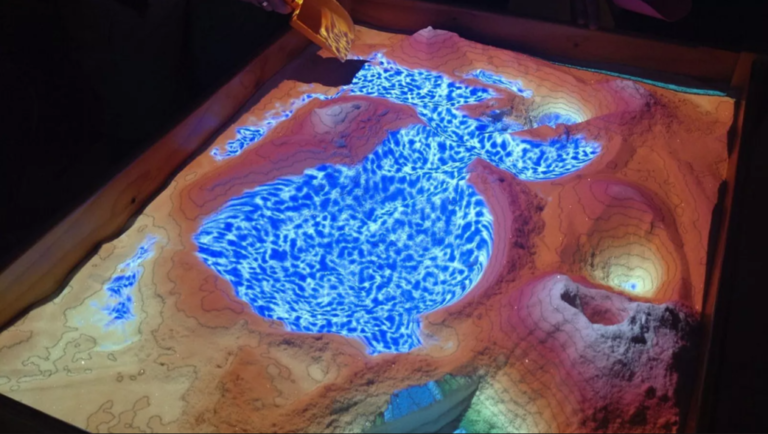 Скільки можна заробити на інтерактивній пісочниці