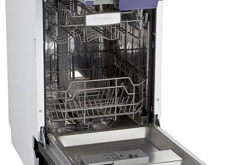 Посудомоечные машины: понятие, виды и принцип работы